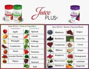 Juice Plus List
